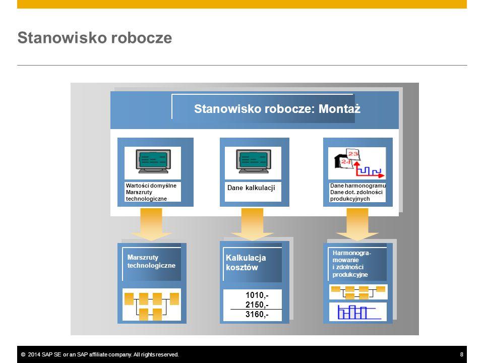 ©2014 SAP SE or an SAP affiliate company. All rights reserved.8 Stanowisko robocze Stanowisko robocze: Montaż Marszruty technologiczne Kalkulacja kosz