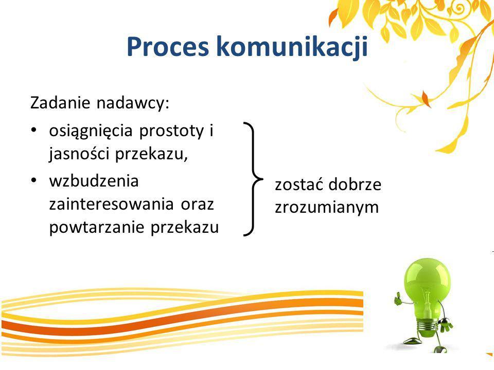 Proces komunikacji Zadanie nadawcy: osiągnięcia prostoty i jasności przekazu, wzbudzenia zainteresowania oraz powtarzanie przekazu zostać dobrze zrozu