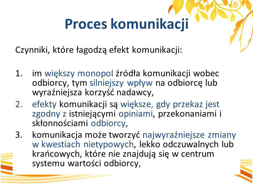 Proces komunikacji Czynniki, które łagodzą efekt komunikacji: 1.im większy monopol źródła komunikacji wobec odbiorcy, tym silniejszy wpływ na odbiorcę