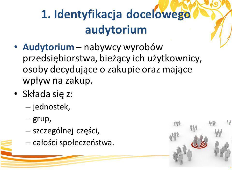 1. Identyfikacja docelowego audytorium Audytorium – nabywcy wyrobów przedsiębiorstwa, bieżący ich użytkownicy, osoby decydujące o zakupie oraz mające