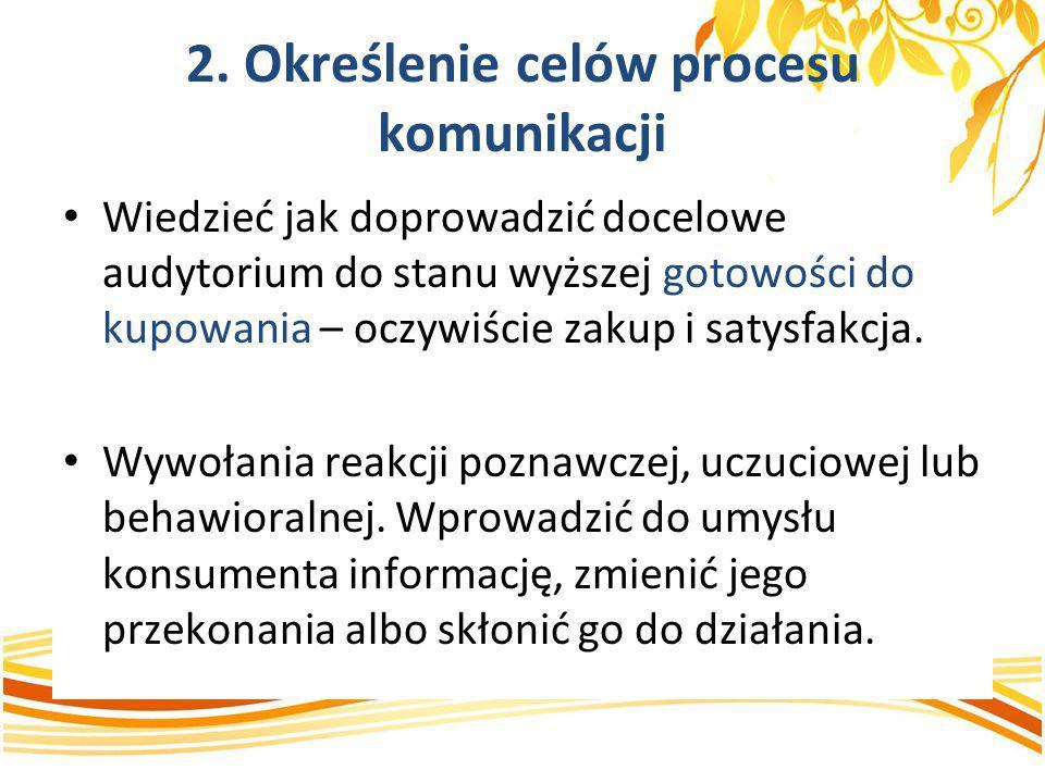 2. Określenie celów procesu komunikacji Wiedzieć jak doprowadzić docelowe audytorium do stanu wyższej gotowości do kupowania – oczywiście zakup i saty