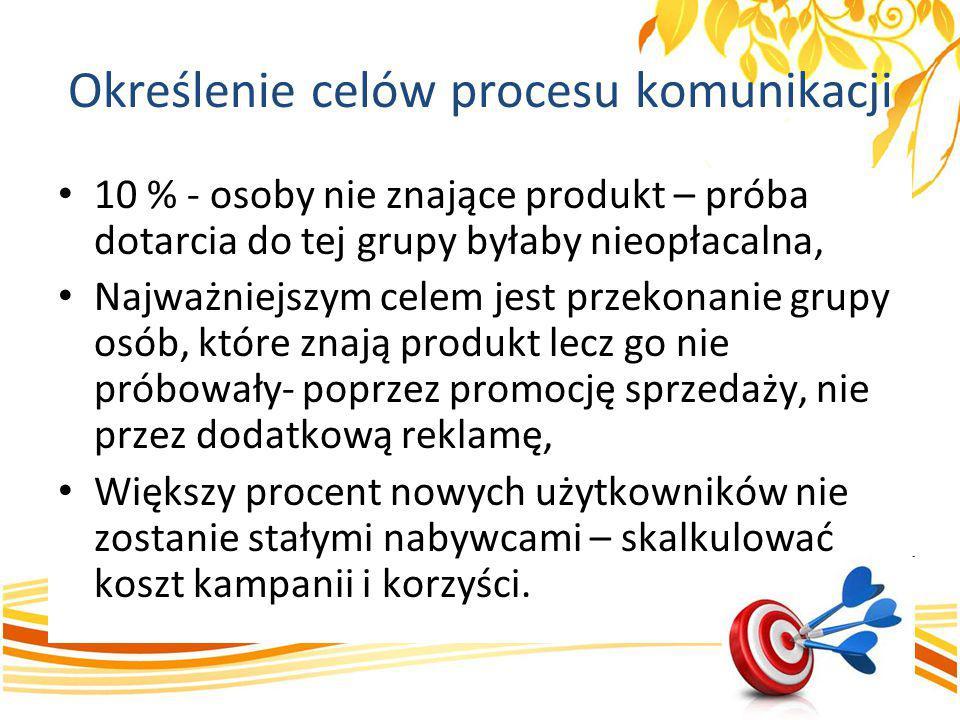 Określenie celów procesu komunikacji 10 % - osoby nie znające produkt – próba dotarcia do tej grupy byłaby nieopłacalna, Najważniejszym celem jest prz