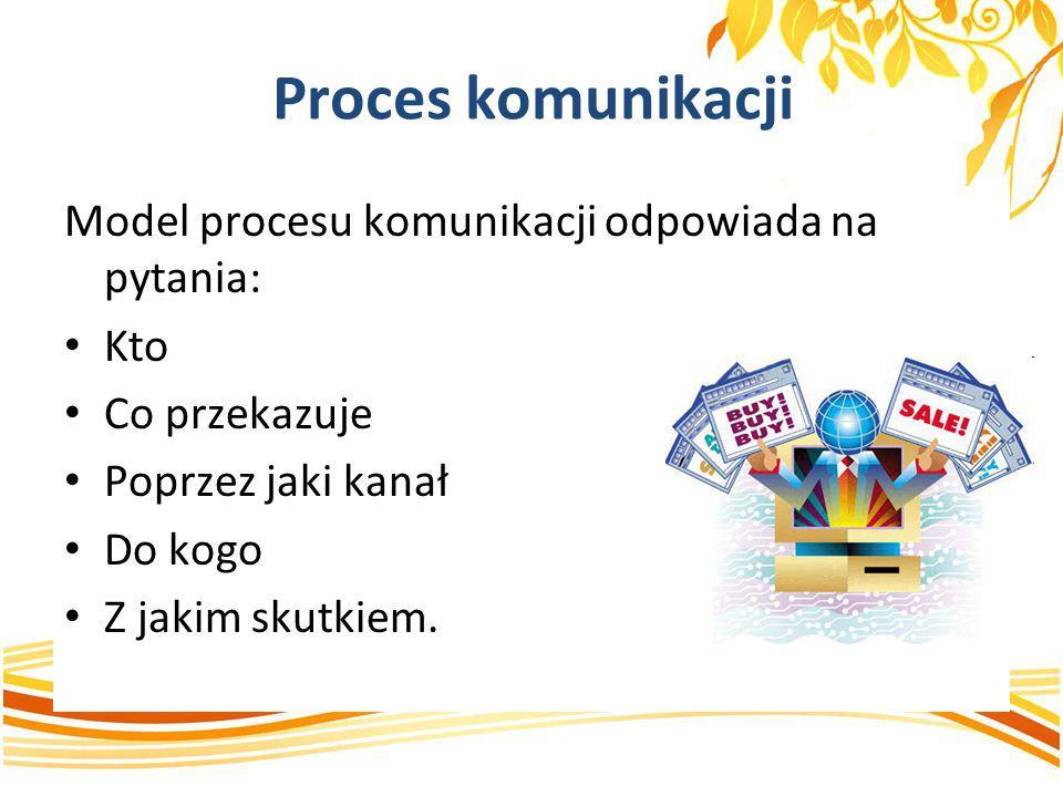 Proces komunikacji Model procesu komunikacji odpowiada na pytania: Kto Co przekazuje Poprzez jaki kanał Do kogo Z jakim skutkiem.