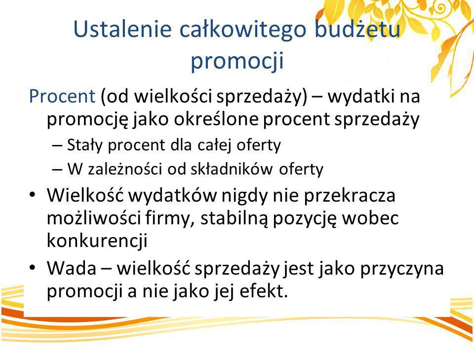Ustalenie całkowitego budżetu promocji Procent (od wielkości sprzedaży) – wydatki na promocję jako określone procent sprzedaży – Stały procent dla cał