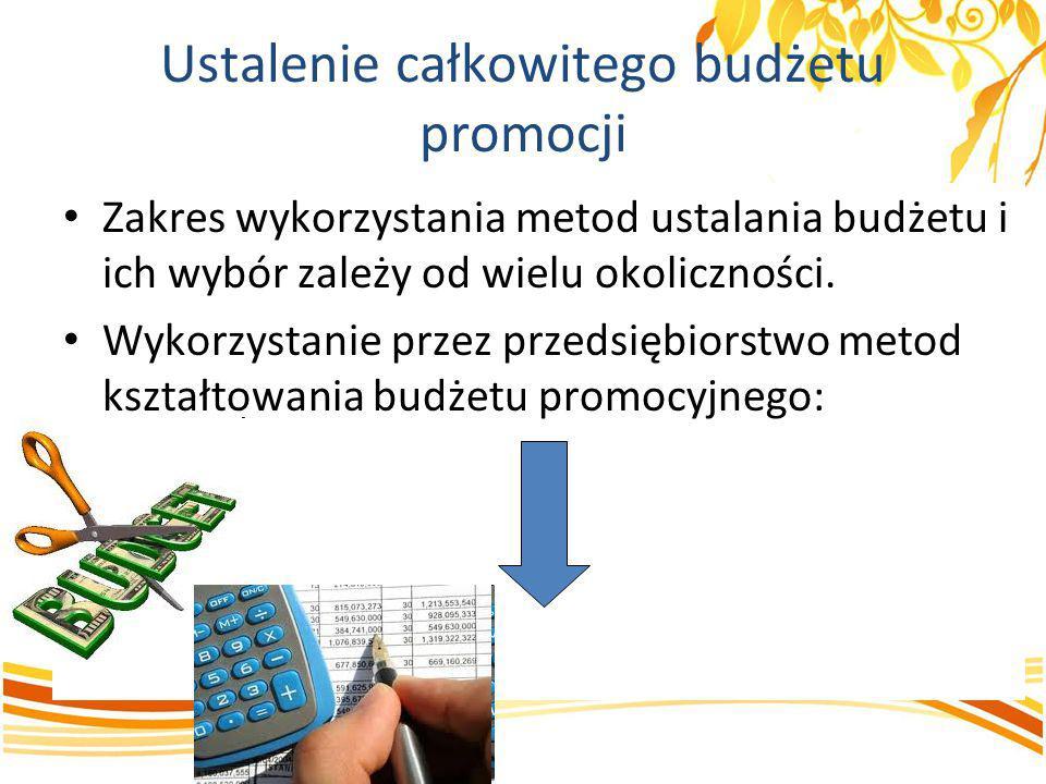 Ustalenie całkowitego budżetu promocji Zakres wykorzystania metod ustalania budżetu i ich wybór zależy od wielu okoliczności. Wykorzystanie przez prze