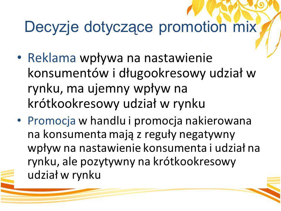 Decyzje dotyczące promotion mix Reklama wpływa na nastawienie konsumentów i długookresowy udział w rynku, ma ujemny wpływ na krótkookresowy udział w r