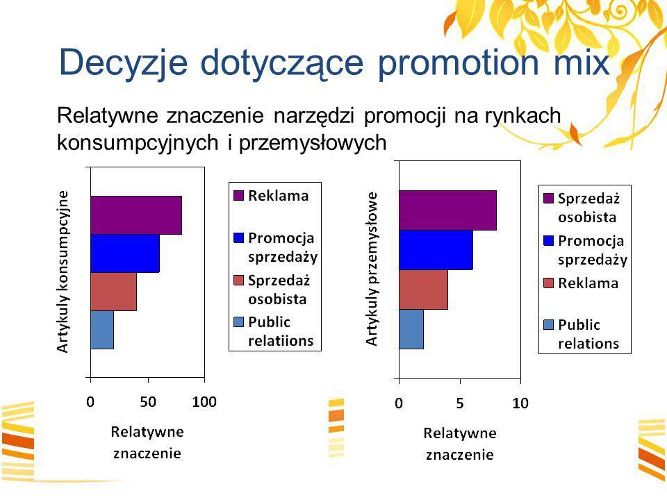 Decyzje dotyczące promotion mix Relatywne znaczenie narzędzi promocji na rynkach konsumpcyjnych i przemysłowych