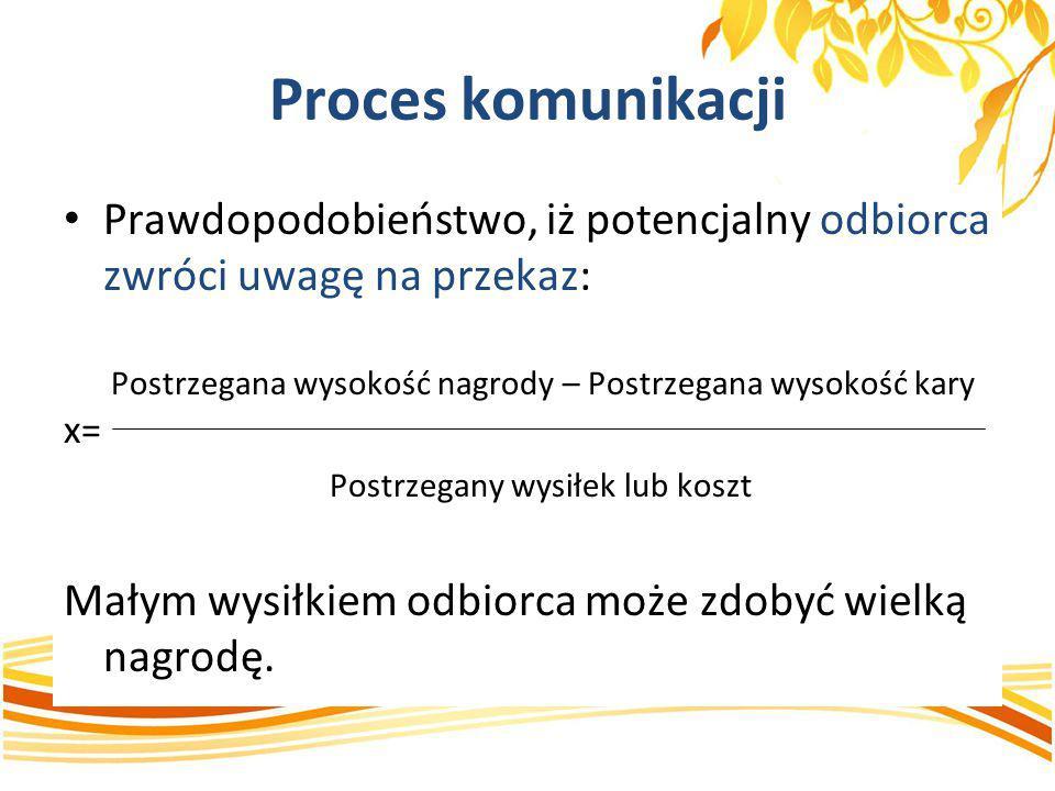 Nabywca powinien być rozpoznany, cel promocji ma być realizowany w ramach budżetu.