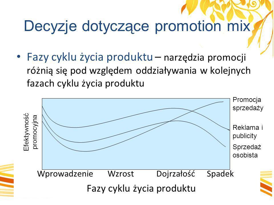 Decyzje dotyczące promotion mix Fazy cyklu życia produktu – narzędzia promocji różnią się pod względem oddziaływania w kolejnych fazach cyklu życia pr