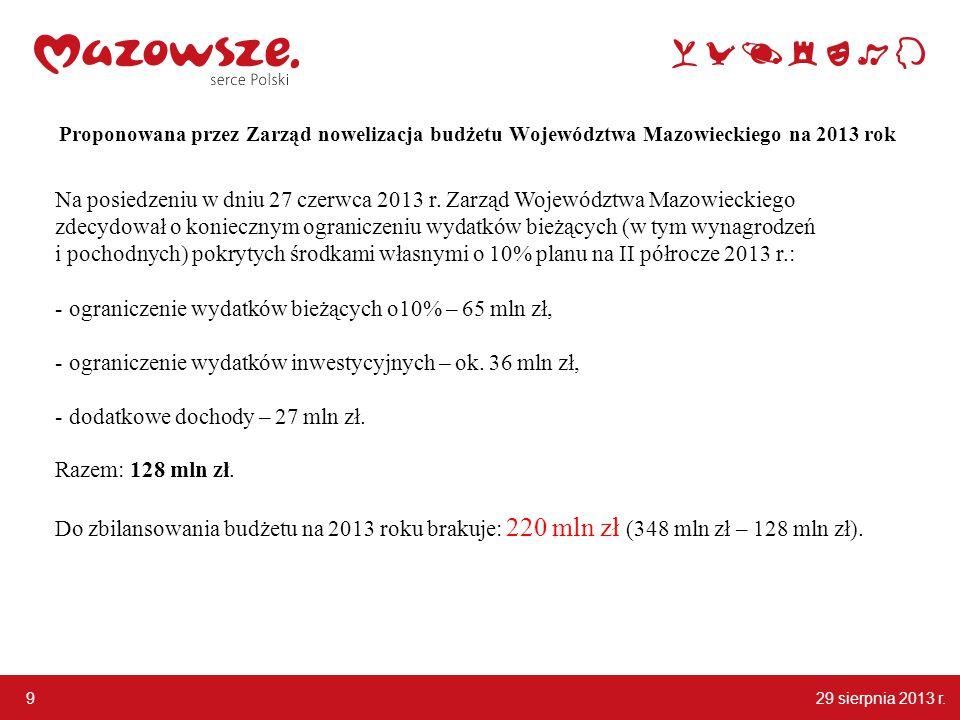 10 29 sierpnia 2013 r. Założenia do projektu budżetu Województwa Mazowieckiego na 2014 rok
