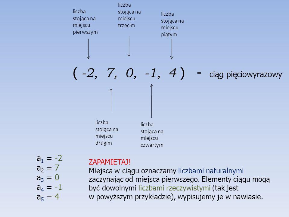 ( -2, 7, 0, -1, 4 ) - ciąg pięciowyrazowy liczba stojąca na miejscu pierwszym liczba stojąca na miejscu drugim liczba stojąca na miejscu trzecim liczba stojąca na miejscu czwartym liczba stojąca na miejscu piątym a 1 = -2 a 2 = 7 a 3 = 0 a 4 = -1 a 5 = 4 ZAPAMIETAJ.