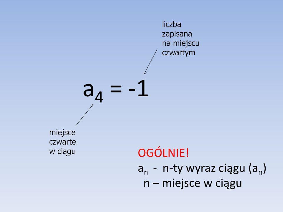 a 4 = -1 miejsce czwarte w ciągu liczba zapisana na miejscu czwartym OGÓLNIE! a n - n-ty wyraz ciągu (a n ) n – miejsce w ciągu