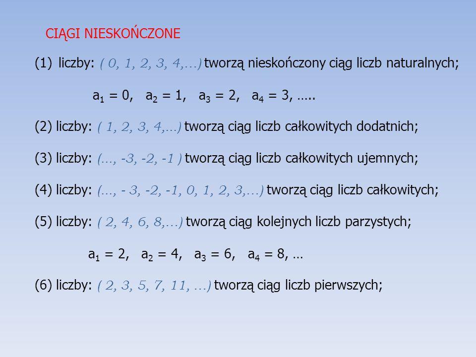 (1)liczby: ( 0, 1, 2, 3, 4,…) tworzą nieskończony ciąg liczb naturalnych; a 1 = 0, a 2 = 1, a 3 = 2, a 4 = 3, ….. (2) liczby: ( 1, 2, 3, 4,...) tworzą
