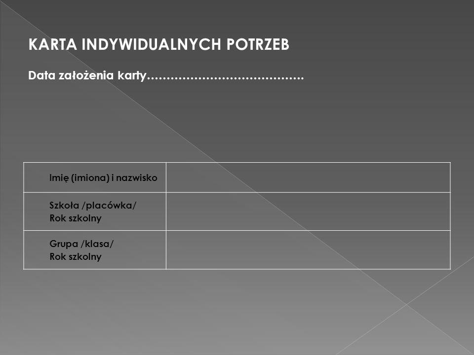 KARTA INDYWIDUALNYCH POTRZEB Data założenia karty………………………………….