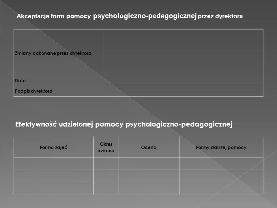 Zmiany dokonane przez dyrektora Data Podpis dyrektora Forma zajęć Okres trwania OcenaFormy dalszej pomocy Akceptacja form pomocy psychologiczno-pedagogicznej przez dyrektora Efektywność udzielonej pomocy psychologiczno-pedagogicznej