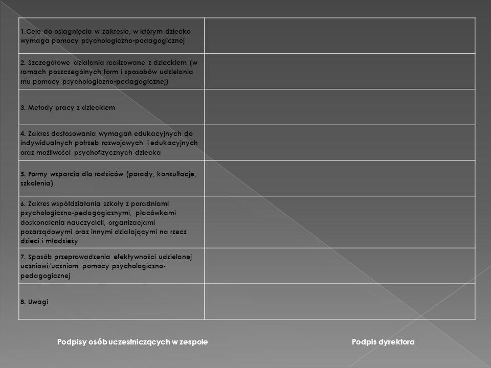 1.Cele do osiągnięcia w zakresie, w którym dziecko wymaga pomocy psychologiczno-pedagogicznej 2.