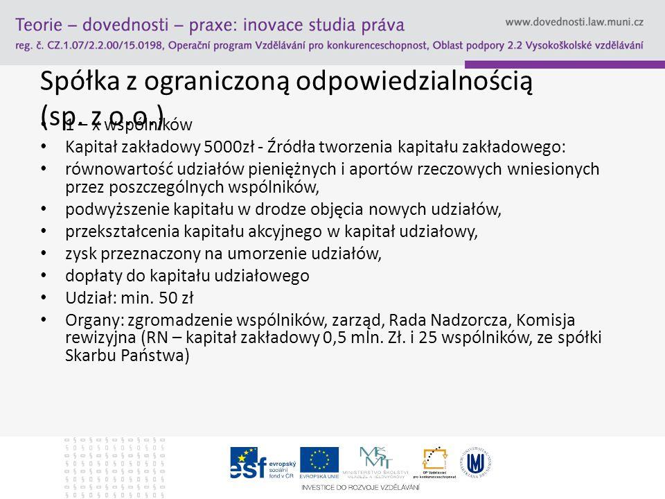 Spółka akcyjna (SA) Kapitał akcyjny: min.