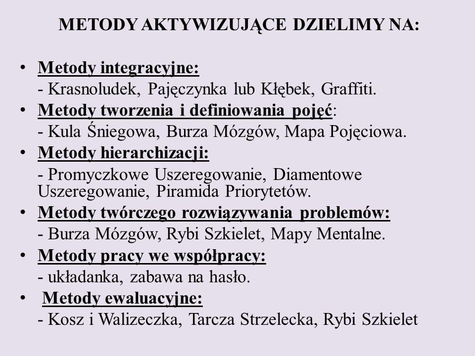 METODY AKTYWIZUJĄCE DZIELIMY NA: Metody integracyjne: - Krasnoludek, Pajęczynka lub Kłębek, Graffiti.
