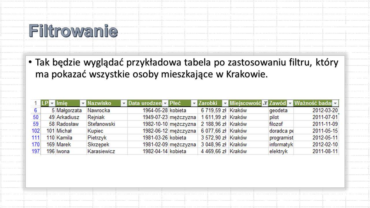 Tak będzie wyglądać przykładowa tabela po zastosowaniu filtru, który ma pokazać wszystkie osoby mieszkające w Krakowie.