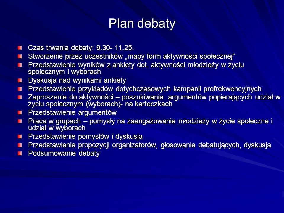 """Plan debaty Czas trwania debaty: 9.30- 11.25. Stworzenie przez uczestników """"mapy form aktywności społecznej"""" Przedstawienie wyników z ankiety dot. akt"""
