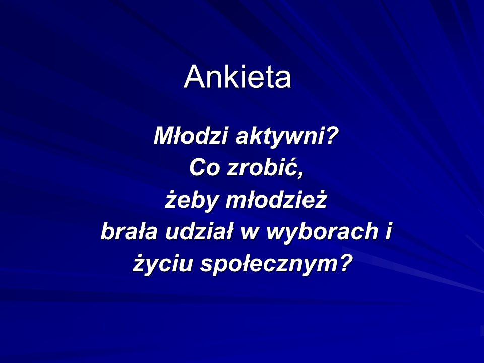 Ankieta Młodzi aktywni. Co zrobić, żeby młodzież brała udział w wyborach i życiu społecznym.