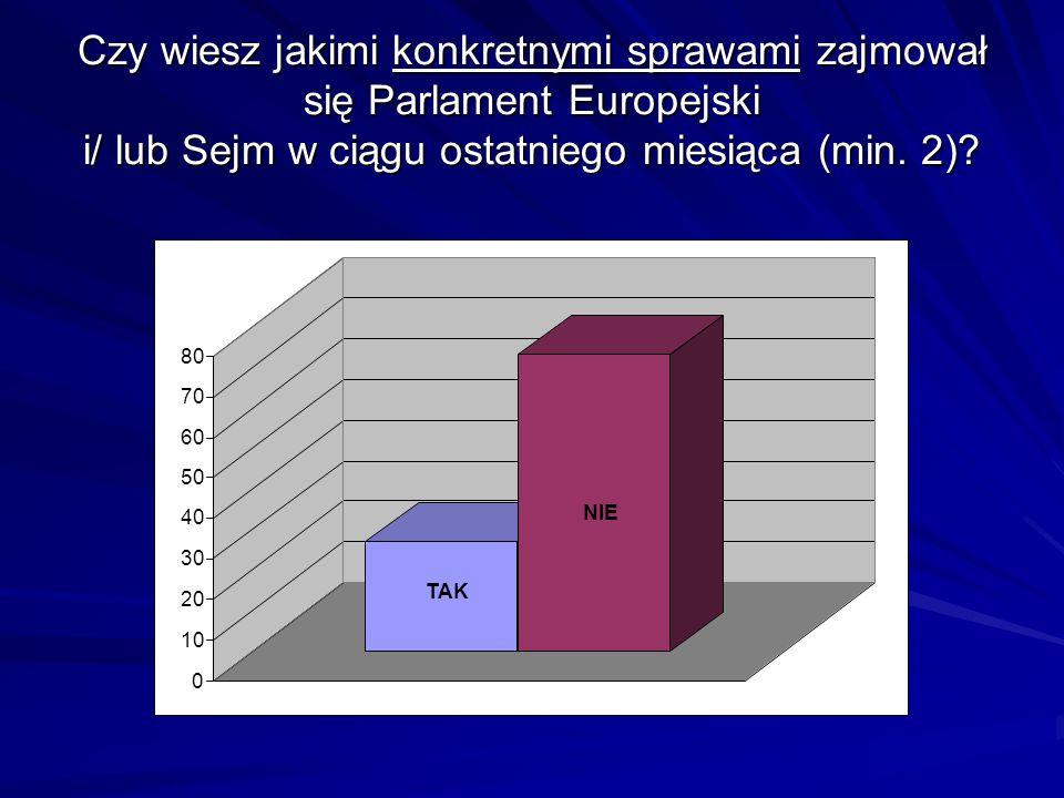 Czy wiesz jakimi konkretnymi sprawami zajmował się Parlament Europejski i/ lub Sejm w ciągu ostatniego miesiąca (min.