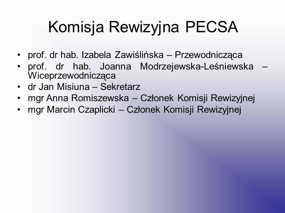 Komisja Rewizyjna PECSA prof. dr hab. Izabela Zawiślińska – Przewodnicząca prof.