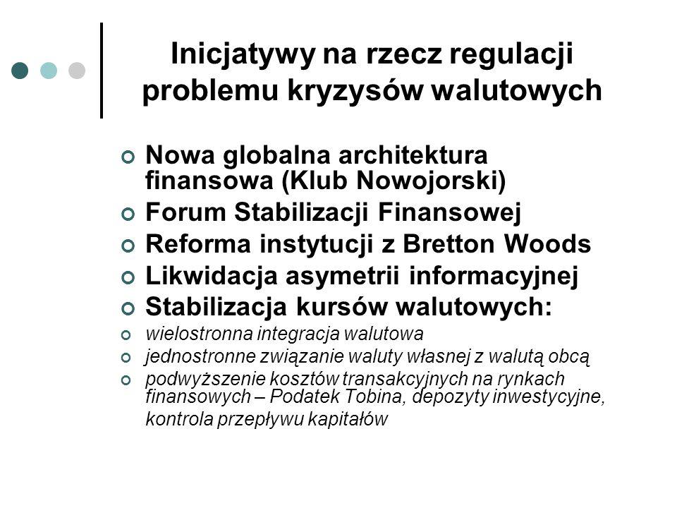 Inicjatywy na rzecz regulacji problemu kryzysów walutowych Nowa globalna architektura finansowa (Klub Nowojorski) Forum Stabilizacji Finansowej Reform
