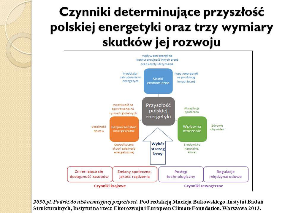 Czynniki determinujące przyszłość polskiej energetyki oraz trzy wymiary skutków jej rozwoju 2050.pl. Podróż do niskoemisyjnej przyszłości. Pod redakcj