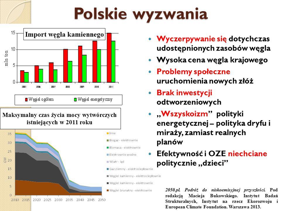 """Polskie wyzwania Wyczerpywanie się dotychczas udostępnionych zasobów węgla Wysoka cena węgla krajowego Problemy społeczne uruchomienia nowych złóż Brak inwestycji odtworzeniowych """"Wszyskoizm polityki energetycznej – polityka dryfu i miraży, zamiast realnych planów Efektywność i OZE niechciane politycznie """"dzieci Import węgla kamiennego Maksymalny czas życia mocy wytwórczych istniejących w 2011 roku 2050.pl."""