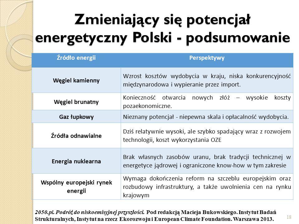 Zmieniający się potencjał energetyczny Polski - podsumowanie 18 Źródło energiiPerspektywy Węgiel kamienny Wzrost kosztów wydobycia w kraju, niska konkurencyjność międzynarodowa i wypieranie przez import.