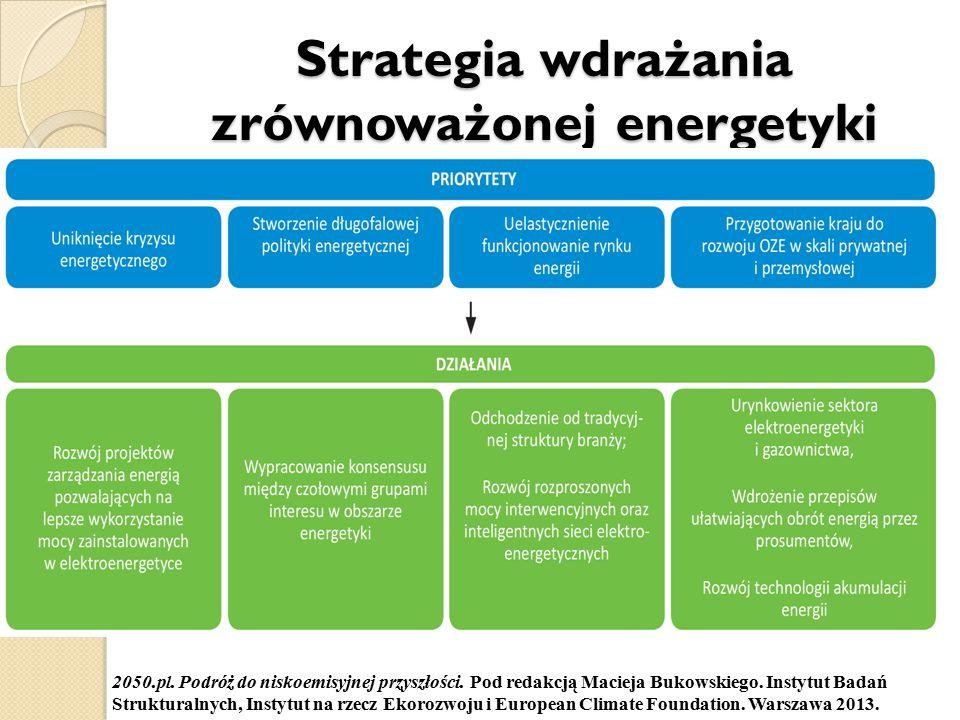 Strategia wdrażania zrównoważonej energetyki 2050.pl. Podróż do niskoemisyjnej przyszłości. Pod redakcją Macieja Bukowskiego. Instytut Badań Struktura