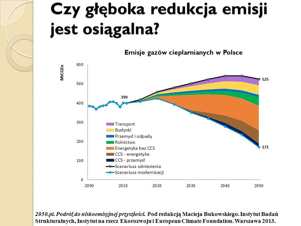 Czy głęboka redukcja emisji jest osiągalna? Emisje gazów cieplarnianych w Polsce 2050.pl. Podróż do niskoemisyjnej przyszłości. Pod redakcją Macieja B