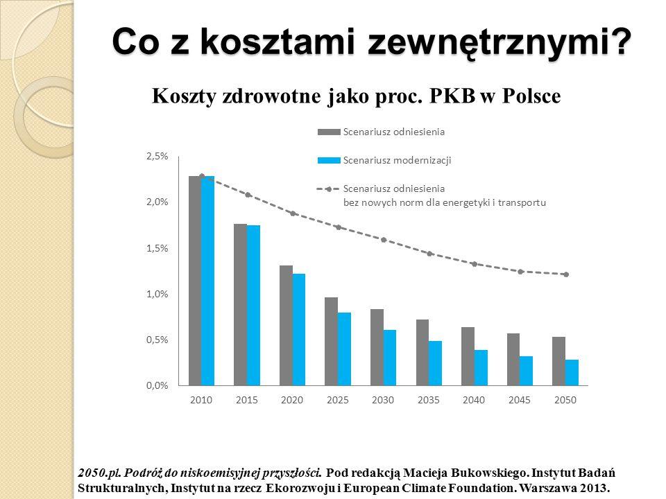 Co z kosztami zewnętrznymi? Koszty zdrowotne jako proc. PKB w Polsce 2050.pl. Podróż do niskoemisyjnej przyszłości. Pod redakcją Macieja Bukowskiego.