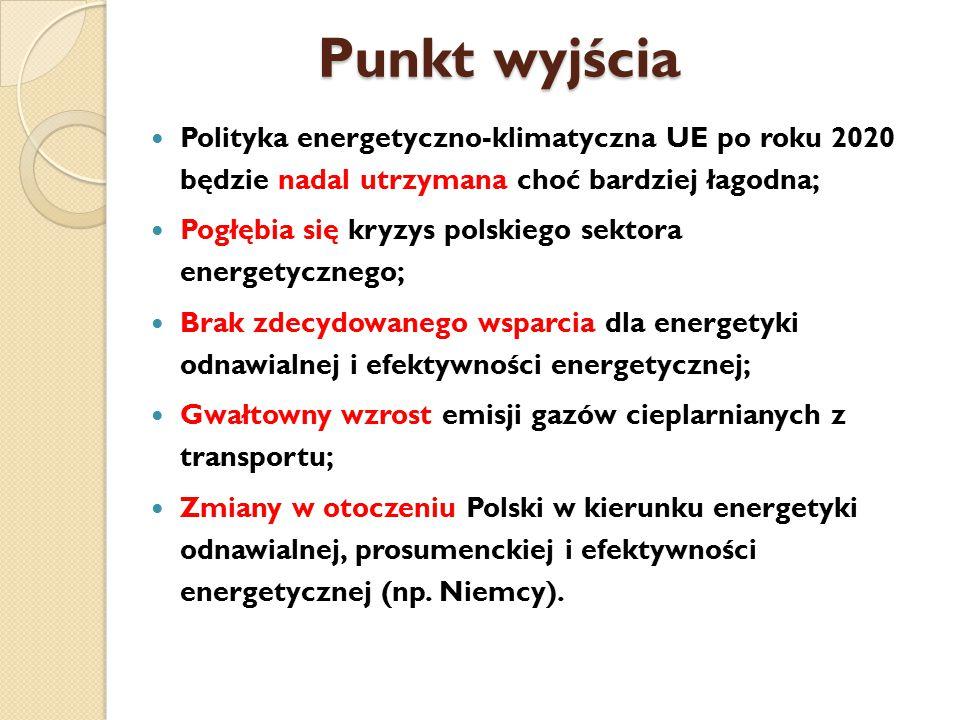 Punkt wyjścia Polityka energetyczno-klimatyczna UE po roku 2020 będzie nadal utrzymana choć bardziej łagodna; Pogłębia się kryzys polskiego sektora energetycznego; Brak zdecydowanego wsparcia dla energetyki odnawialnej i efektywności energetycznej; Gwałtowny wzrost emisji gazów cieplarnianych z transportu; Zmiany w otoczeniu Polski w kierunku energetyki odnawialnej, prosumenckiej i efektywności energetycznej (np.