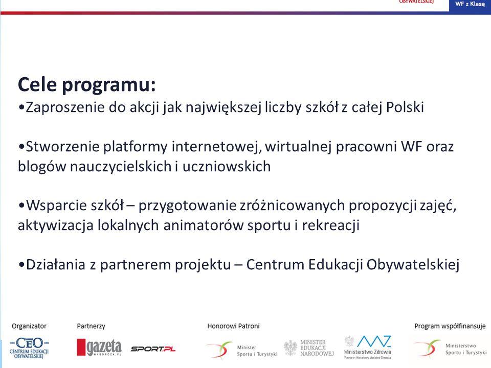 Cele programu: Zaproszenie do akcji jak największej liczby szkół z całej Polski Stworzenie platformy internetowej, wirtualnej pracowni WF oraz blogów nauczycielskich i uczniowskich Wsparcie szkół – przygotowanie zróżnicowanych propozycji zajęć, aktywizacja lokalnych animatorów sportu i rekreacji Działania z partnerem projektu – Centrum Edukacji Obywatelskiej