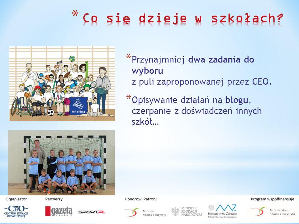 """Adres szkolnego bloga """"WF z Klasą Ogólnopolska akcja edukacyjna http://blogiceo.nq.pl/sp1ropa/"""