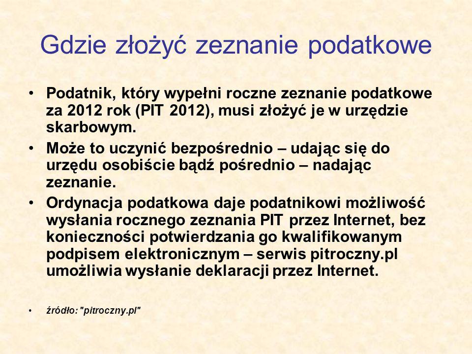 Rodzaje PITów i inne deklaracje 1.