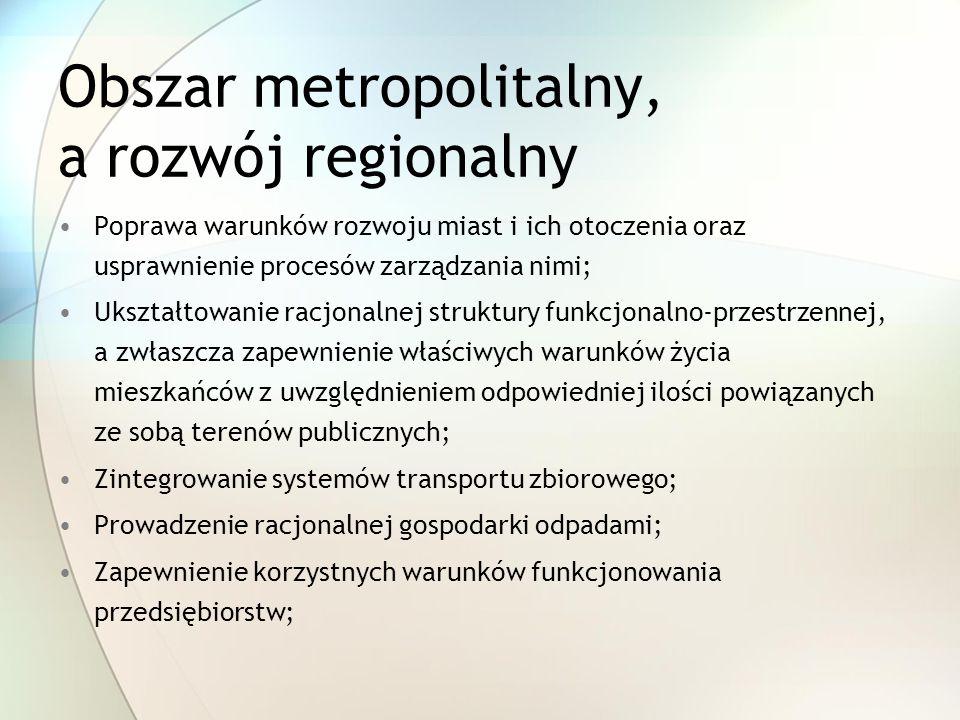Obszar metropolitalny, a rozwój regionalny Poprawa warunków rozwoju miast i ich otoczenia oraz usprawnienie procesów zarządzania nimi; Ukształtowanie racjonalnej struktury funkcjonalno-przestrzennej, a zwłaszcza zapewnienie właściwych warunków życia mieszkańców z uwzględnieniem odpowiedniej ilości powiązanych ze sobą terenów publicznych; Zintegrowanie systemów transportu zbiorowego; Prowadzenie racjonalnej gospodarki odpadami; Zapewnienie korzystnych warunków funkcjonowania przedsiębiorstw;