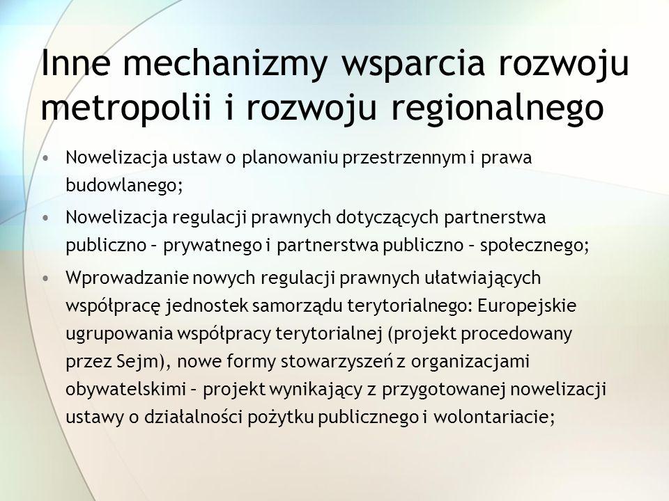Inne mechanizmy wsparcia rozwoju metropolii i rozwoju regionalnego Nowelizacja ustaw o planowaniu przestrzennym i prawa budowlanego; Nowelizacja regulacji prawnych dotyczących partnerstwa publiczno – prywatnego i partnerstwa publiczno – społecznego; Wprowadzanie nowych regulacji prawnych ułatwiających współpracę jednostek samorządu terytorialnego: Europejskie ugrupowania współpracy terytorialnej (projekt procedowany przez Sejm), nowe formy stowarzyszeń z organizacjami obywatelskimi – projekt wynikający z przygotowanej nowelizacji ustawy o działalności pożytku publicznego i wolontariacie;