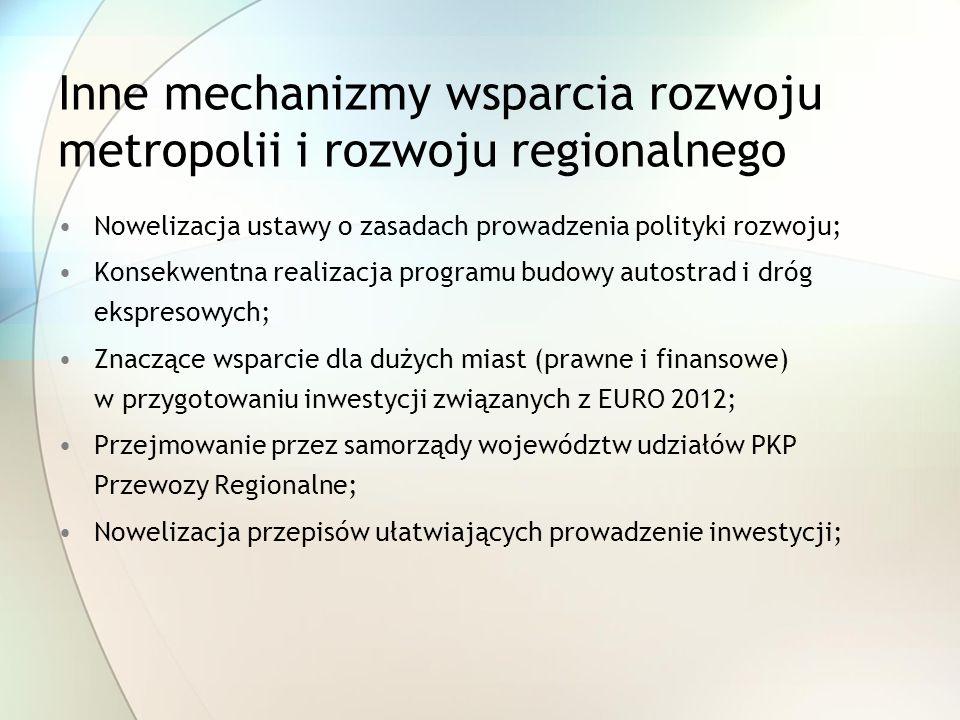 Inne mechanizmy wsparcia rozwoju metropolii i rozwoju regionalnego Nowelizacja ustawy o zasadach prowadzenia polityki rozwoju; Konsekwentna realizacja programu budowy autostrad i dróg ekspresowych; Znaczące wsparcie dla dużych miast (prawne i finansowe) w przygotowaniu inwestycji związanych z EURO 2012; Przejmowanie przez samorządy województw udziałów PKP Przewozy Regionalne; Nowelizacja przepisów ułatwiających prowadzenie inwestycji;