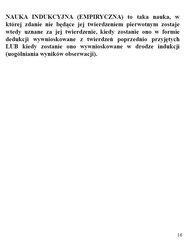 15 NAUKA DEDUKCYJNA (FORMALNA) to taka nauka, w której zdanie nie będące jej twierdzeniem pierwotnym zostaje tylko wtedy uznane za jej twierdzenie, kiedy zostanie ono w formie dedukcji wywnioskowane z twierdzeń poprzednio przyjętych.