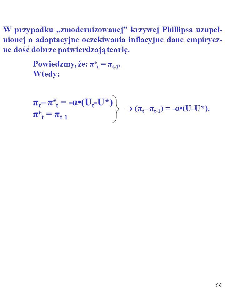 68 (π–π e )=-α(U-U*) WNIOSKI: 2. Natomiast jeśli U>U*, to (π–π e )< 0, więc π<π e, czyli ceny zaczną rosnąć WOLNIEJ NIŻ SIĘ SPODZIEWANO.