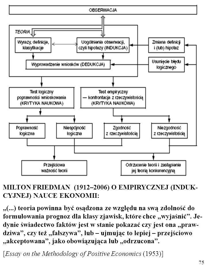 74 Naturalnie praca ekonomistów wymaga także INTUICJI, FAN- TAZJI I WIARY.