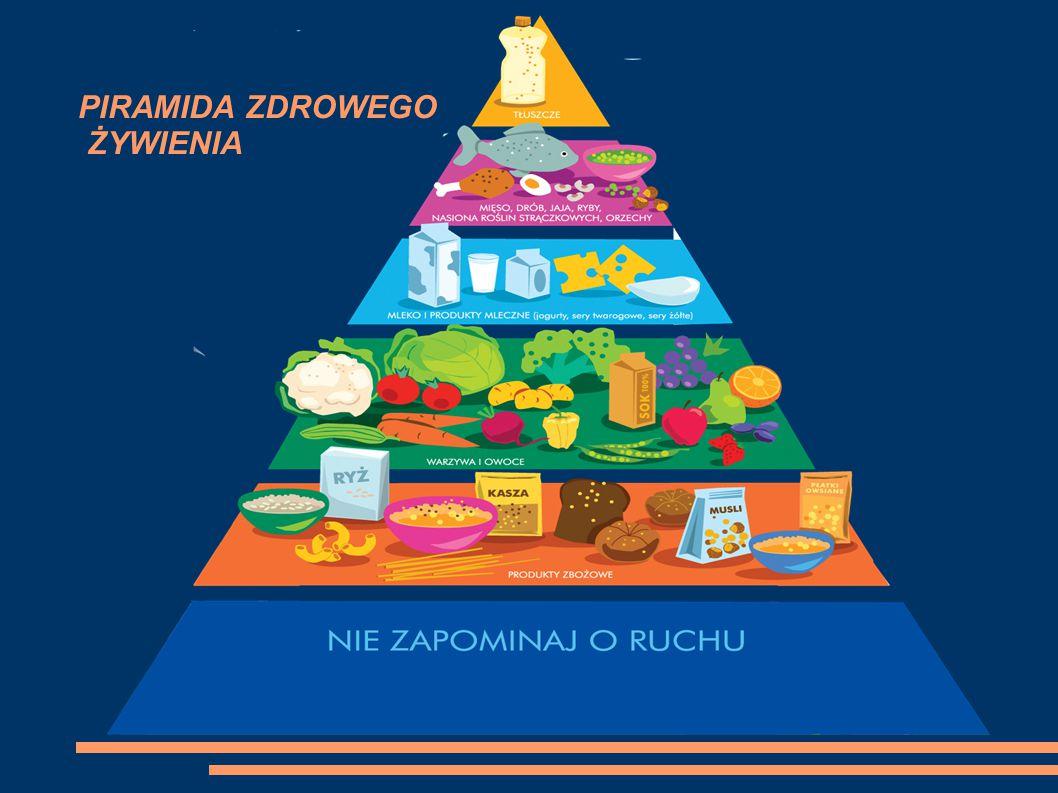 Przestrzegaj Piramidy Zdrowego Żywienia a także stosuj się do następujących rad…