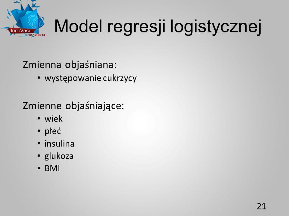 Model regresji logistycznej Zmienna objaśniana: występowanie cukrzycy Zmienne objaśniające: wiek płeć insulina glukoza BMI 21