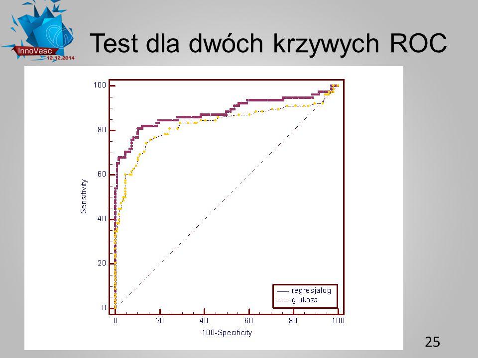 Test dla dwóch krzywych ROC 25