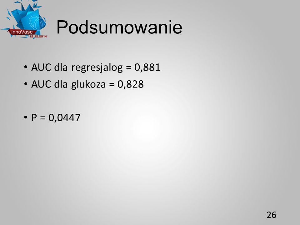 Podsumowanie AUC dla regresjalog = 0,881 AUC dla glukoza = 0,828 P = 0,0447 26