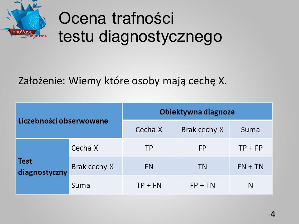 Ocena trafności testu diagnostycznego Założenie: Wiemy które osoby mają cechę X. 4 Liczebności obserwowane Obiektywna diagnoza Cecha XBrak cechy XSuma