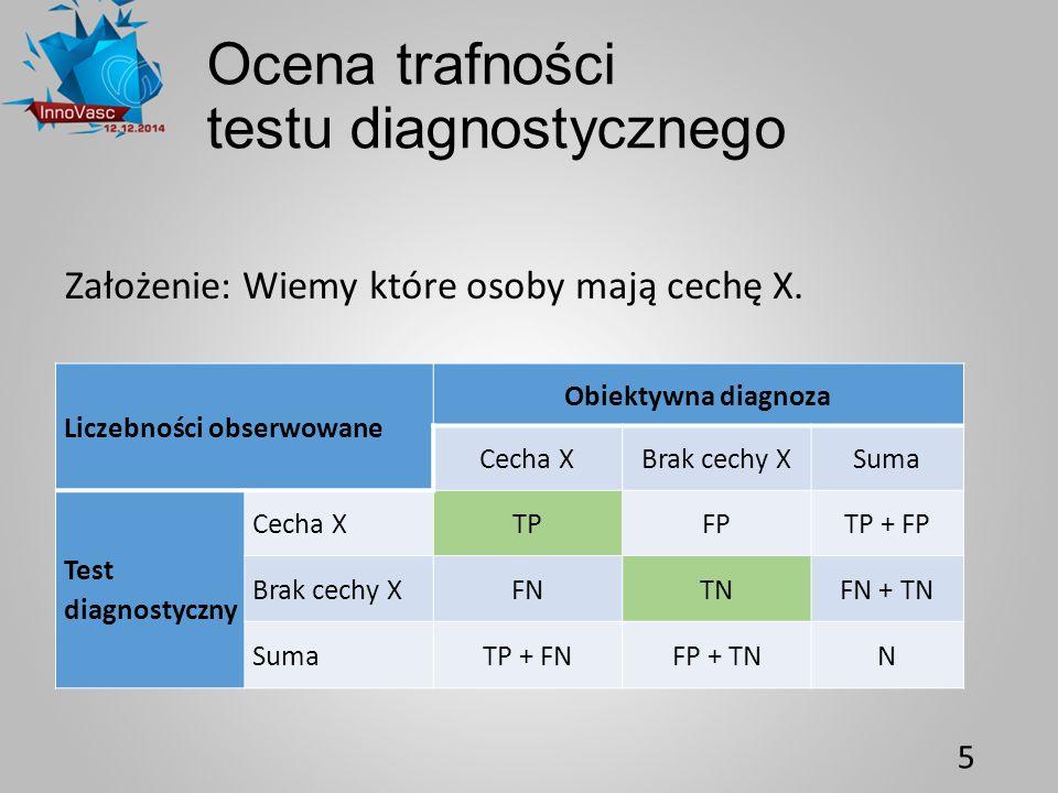 Ocena trafności testu diagnostycznego Założenie: Wiemy które osoby mają cechę X. 5 Liczebności obserwowane Obiektywna diagnoza Cecha XBrak cechy XSuma